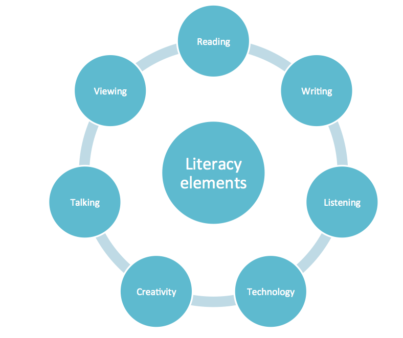 Latch-on-literacy-elements